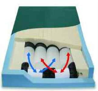 Bariatric Bed Mattress PressureGuard CFT 42 X 84 X 7 Inch CF8442-29 Each/1