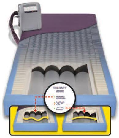 Bed Mattress PressureGuard Easy Air LR Alternating Pressure 7 X 35 X 80 Inch L8035LR-29 Each/1 - 53540509
