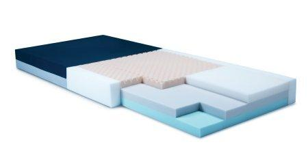 Bed Mattress Simmons Clinical Care S500 Series Non-Powered Pressure Redistribution 42 X 76 X 7 Inch S500B-4276 Each/1
