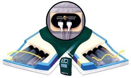 Bed Mattress System PressureGuard APM2 Alternating Pressure / Lateral Rotation 35 X 80 X 7 Inch 5880LR-29 Each/1 - 80140509