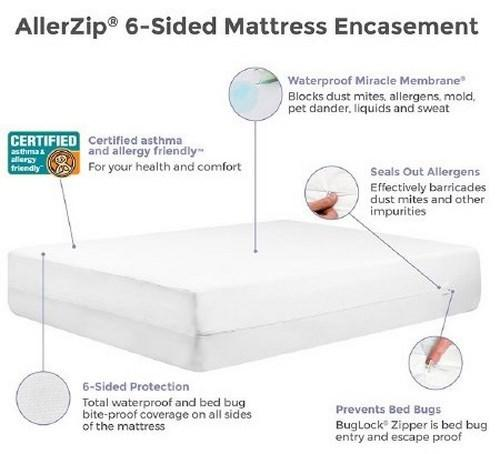 Bedding Encasement Protect-A-Bed¨ 14 X 54 X 80 Inch For Full Xlong Mattress BOM1413 Case/10