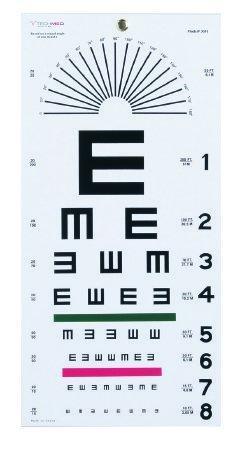 Eye Test Chart McKesson 20 Feet Falling E 63-3051 BG/5