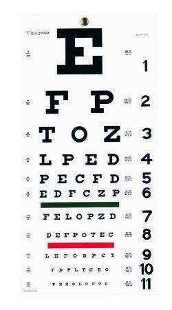 Eye Test Chart McKesson 20 Feet Snellen 63-3050 BG/5