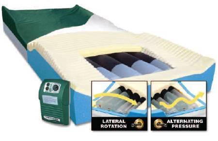 Mattress Cover PressureGuard APM2 Safety Supreme 35 X 84 X 7 to 9 Inch Nylon For Pressure Guard APM2 Mattress C1-SAF5884-29 Each/1