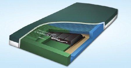 Mattress Cover PressureGuard Custom Care Convertible 36 X 75 Inch Bacteria Resistant / Fluid-Proof Fabric For Custom Care Therapeutic Mattress C1-CJ7536 Each/1