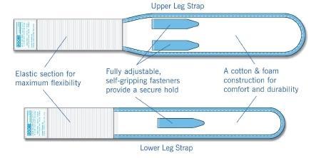 STRAP LEG UPPR FABRIC SM 12/CS UROCRE 634712 Case/12