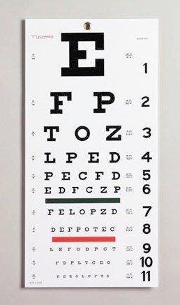 Snellen Eye Chart 08502 Each/1